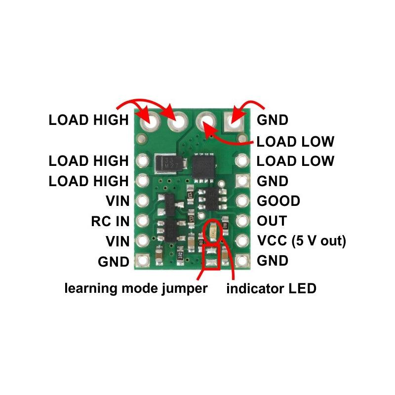 Wyprowadzenia modułu