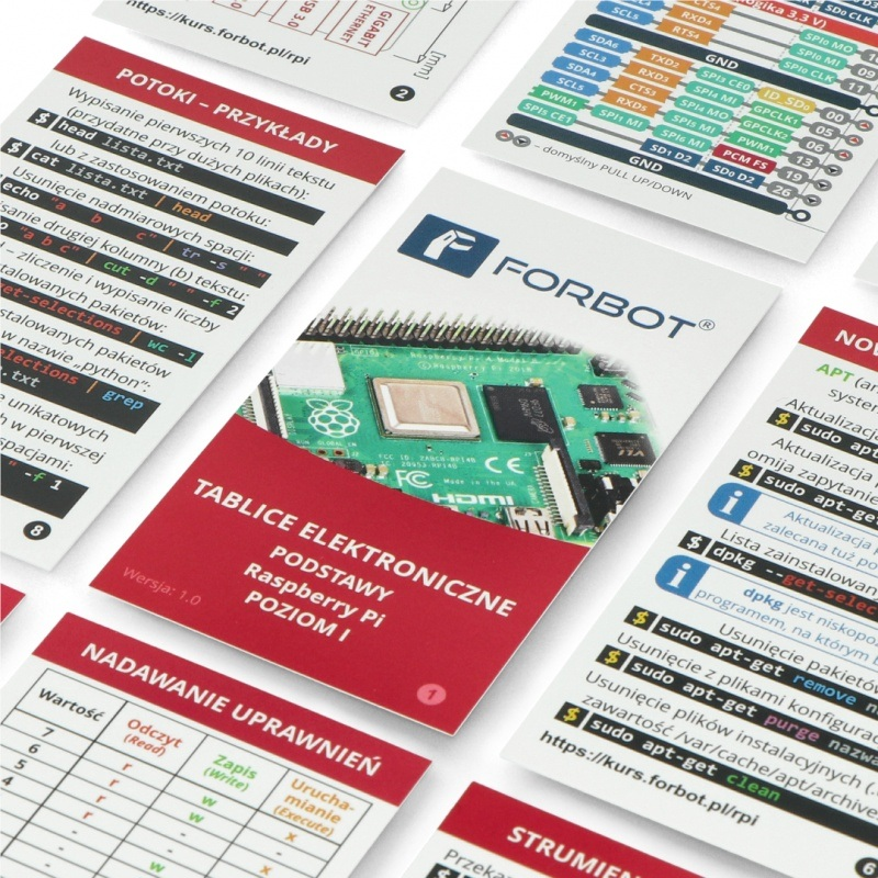 FORBOT - tablice elektroniczne - do kursu Raspberry Pi