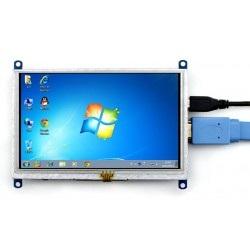 Wyświetlacze LCD TFT i IPS