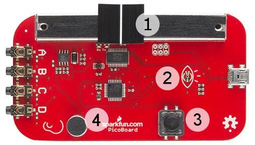 Picoboard - rozkład płytki - SparkFun - zestaw - Scratch - układ - Atmega328