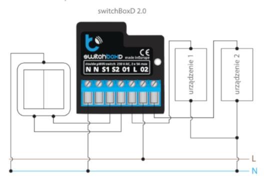SwitchBoxD 2.0