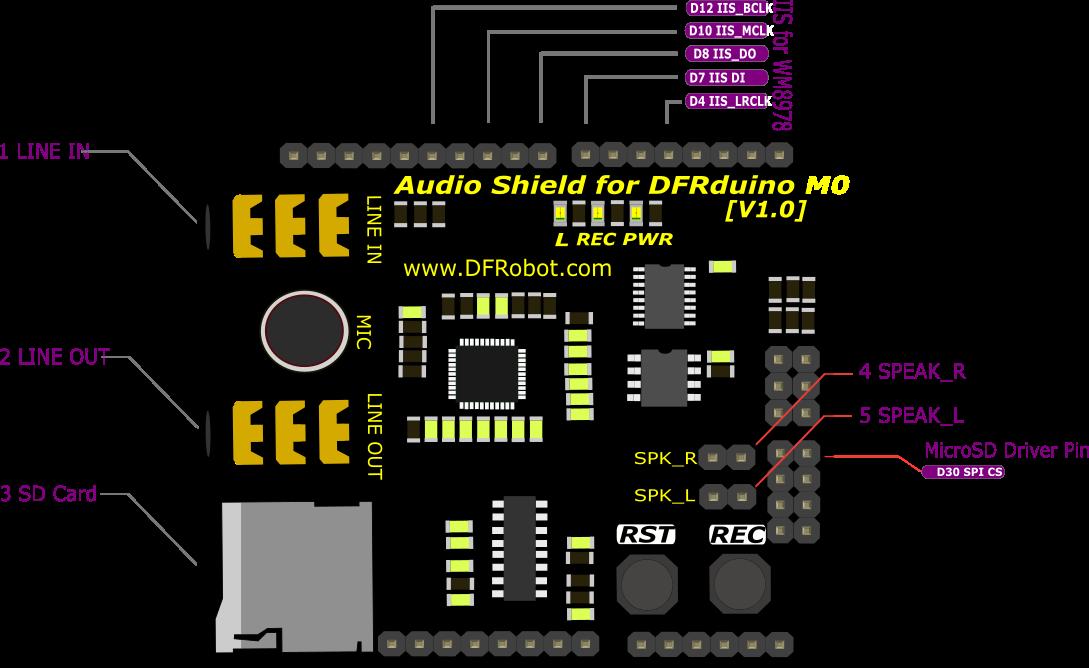DFRobot Audio Shield dla DFRduino M0
