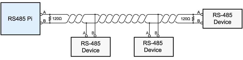 RS485 Pi