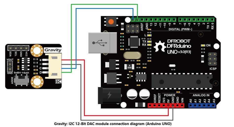 Schemat podłączenia konwertera DAC z Arduino