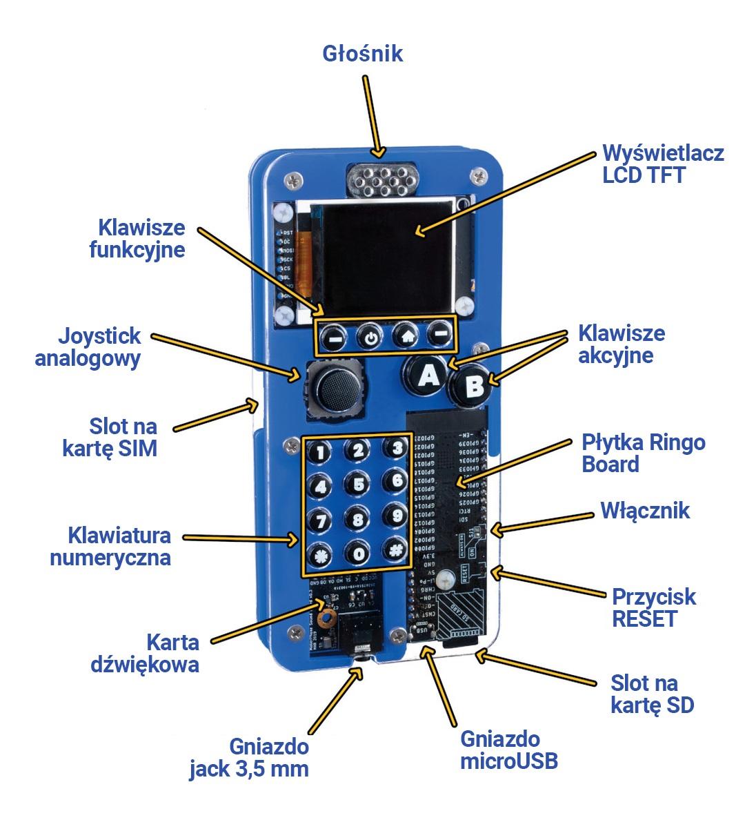 CircuitMess Ringo GSM