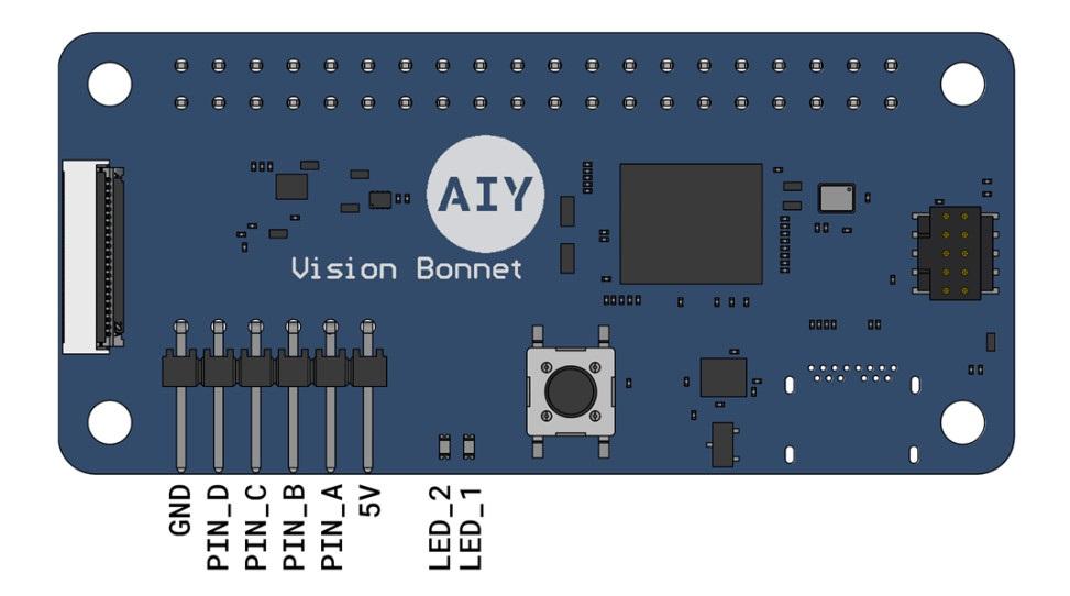 Nakładka AIY Vision Bonnet