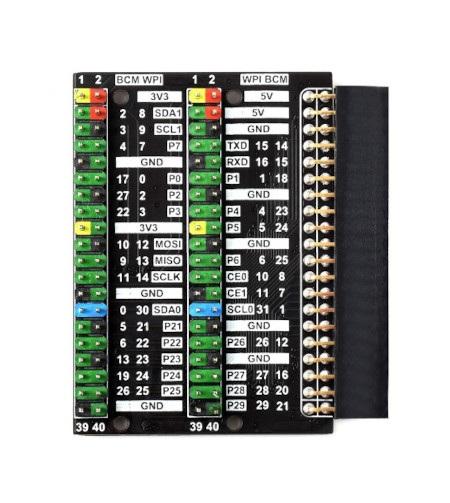 Rozszerzenie w postaci adaptera GPIO 2 x 40 pin, którydaje użytkownikowi dostęp do80 wyprowadzeń.