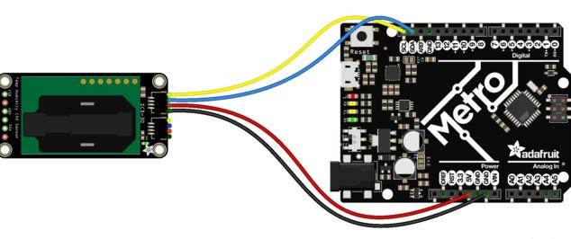Schemat podłączenie czujnika z płytką Metro za pomocą złącza STEMMA QT / Qwiic.